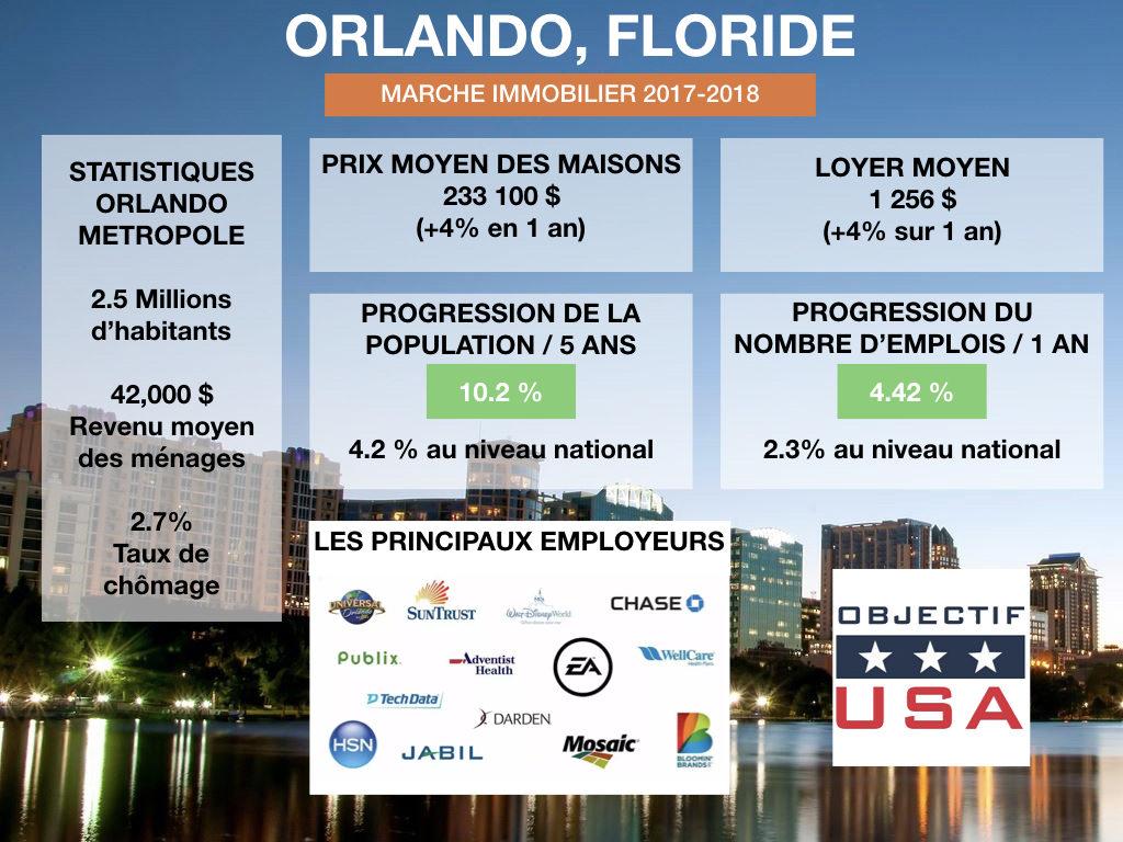 L'immobilier à Orlando en 2019